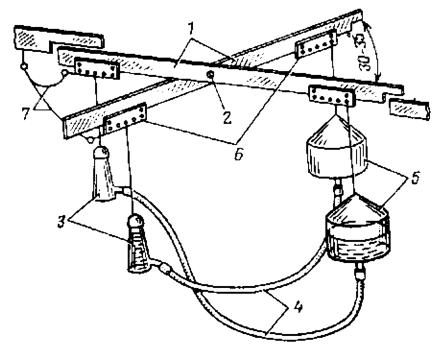 Автомат для открытия форточки в теплице