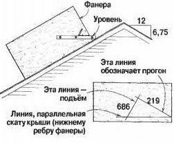 Определение уклона существующей крыши