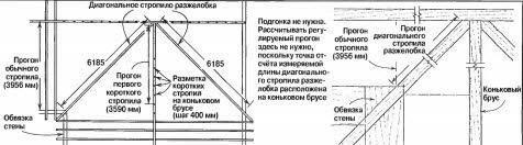Разметка несимметричных пальмовых крыш. Определение измеряемой длины диагонального стропила разжелобка
