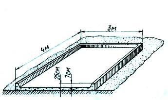 Площадка для компостирования схема