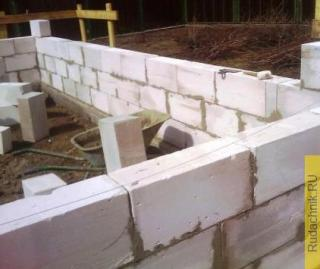 Как пристроить к деревянному дому пристройку из газоблоков?