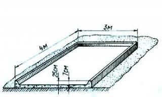 Площадка для компостирования схема. Компост в качестве ценного удобрения, тонкости компостирования