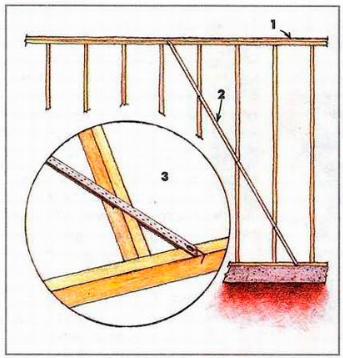 Металлические укосины. Для установки укосин из металлического уголка нужно лишь сделать пропилы в стойках и обвязках и вставить в них полку уголка. Перфорированную полку уголка крепят к элементам каркаса гвоздями: 1 — двойная верхняя обвязка; 2 — металлический уголок; 3 — металлический уголок вставляют в пропилы в стойках и обвязках